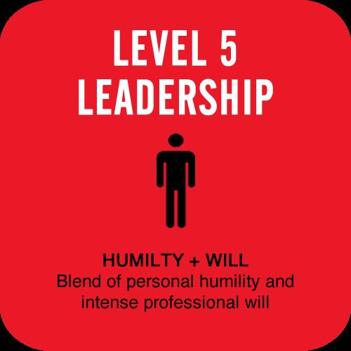 TRANSFORMATIONAL LEADERSHIP – Leadership Secrets 55cc9087c6
